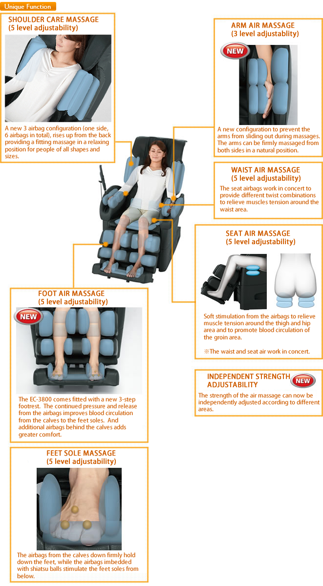 Osaki Os 3d Pro Cyber Massage Chair | Wholesale Massage Chairs | Osaki Massage Chair