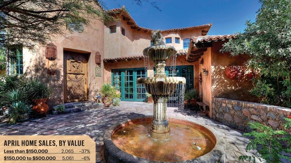 Salcito Custom Homes | Custom Home Builders Scottsdale Az | Discount Home Depot Gift Cards