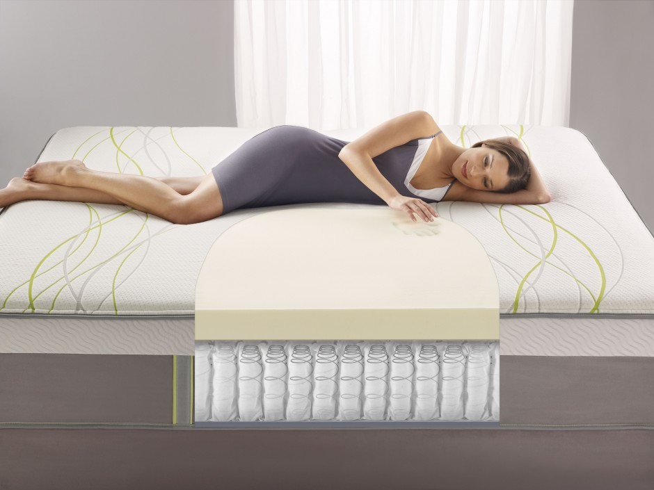 Simmons Beautyrest Mattress Discounters | Simmons Beautyrest Mattress | Simmons Beautyrest Mattress King