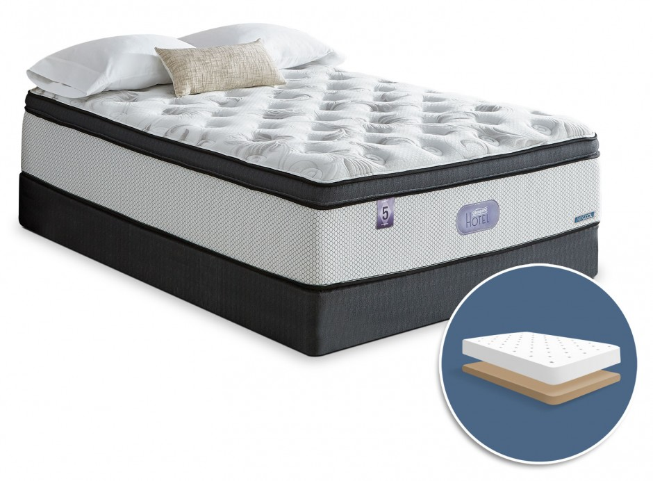 Simmons Beautyrest Recharge Luxury Firm Mattress | Sleeping Beauty Mattress | Simmons Beautyrest Mattress