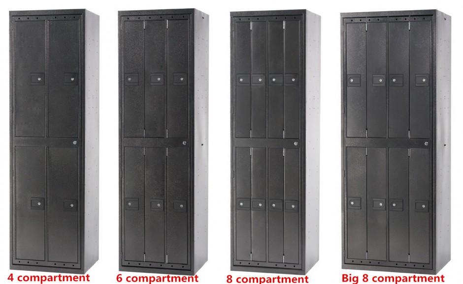 Uniform Lockers | Penco Lockers | Locker Replacement Locks